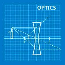 اپتیک هندسی (اپتیک هندسی)